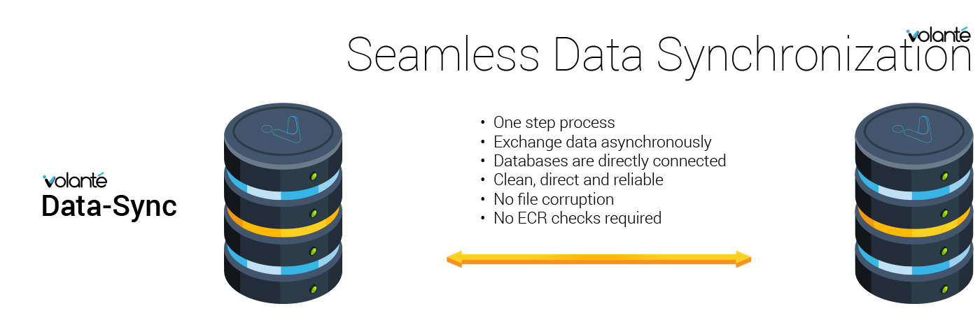 Seamless Data Synchronization